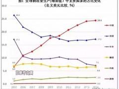"""日本人的""""一根筋""""仍然可怕:中日美制造业数据对比,结果让人深思!"""