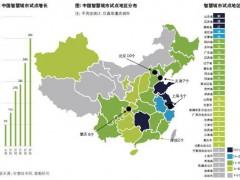 《超级智慧城市报告》:我国已经在建500座
