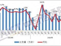 中国信通院发布2020年12月国内手机市场运行分析报告:5G手机出货量1820万部